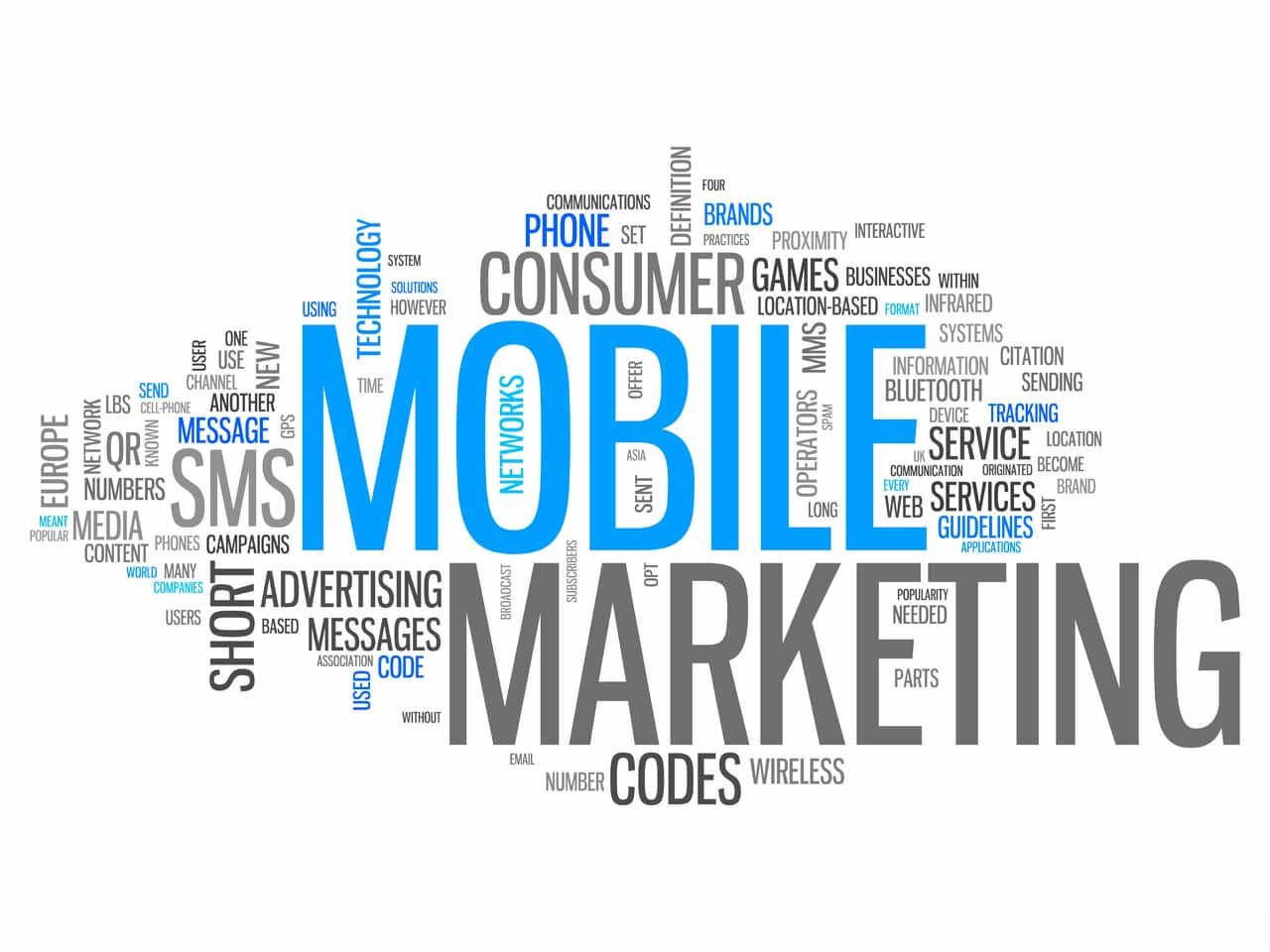 Mobile Marketing Wellington Fl and West Palm Beach Florida