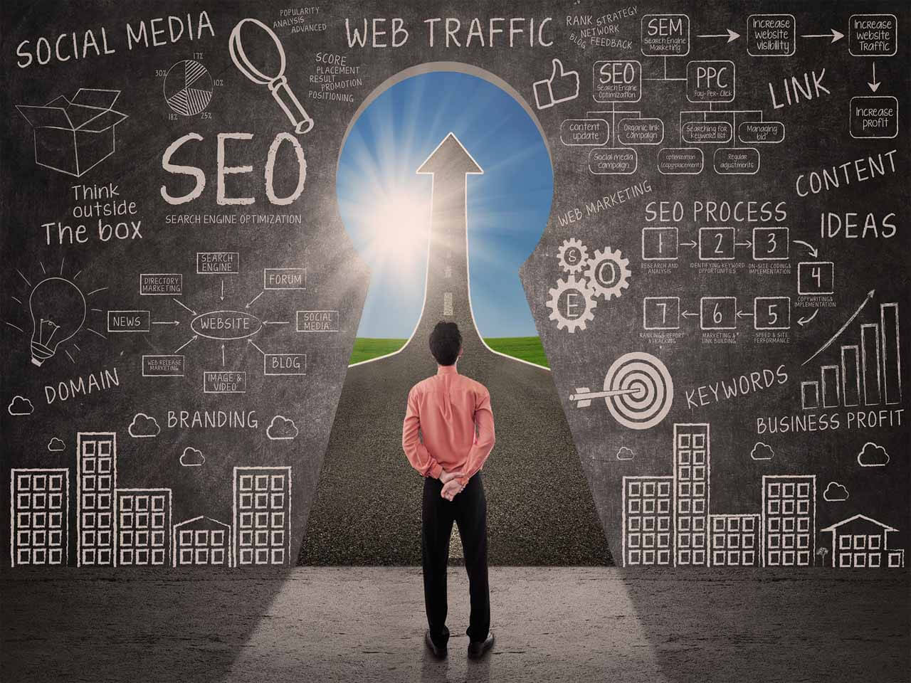 SEO Services and Search Engine Optimization Strategies in Wellington Fl, West Palm Beach Florida, and South Florida Local Businesses